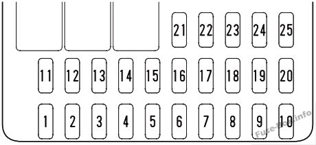 Interior fuse box diagram: Honda Civic (2001, 2002, 2003, 2004, 2005)