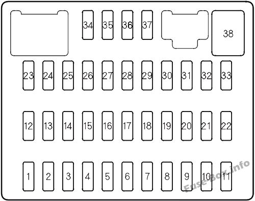 [DIAGRAM_38EU]  Fuse Box Diagram Honda Civic (2006-2011) | Small Exterior Fuse Box |  | Fuse-Box.info