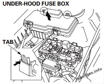 [DIAGRAM_5LK]  Fuse Box Diagram Honda Civic Hybrid (2003-2005) | 2004 Honda Civic Hybrid Engine Diagram |  | Fuse-Box.info