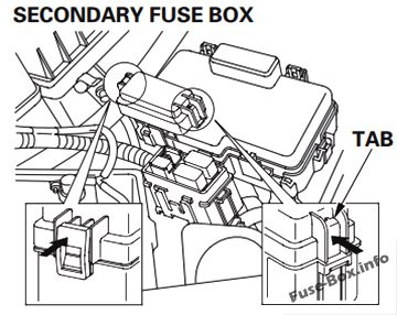 2011 mazda 6 fuse box wiring diagram database Civic Fuse Box Location honda civic hybrid 2003 2005 fuse box diagram dodge charger fuse box 2011 mazda 6 fuse box