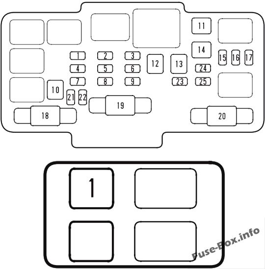 Under-hood fuse box diagram: Honda Civic Hybrid (2003, 2004, 2005)