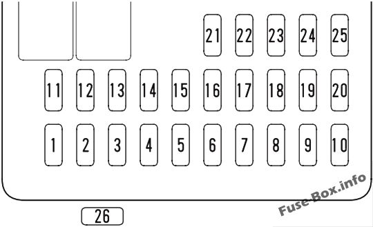 Instrument panel fuse box diagram: Honda Civic Hybrid (2003, 2004, 2005)
