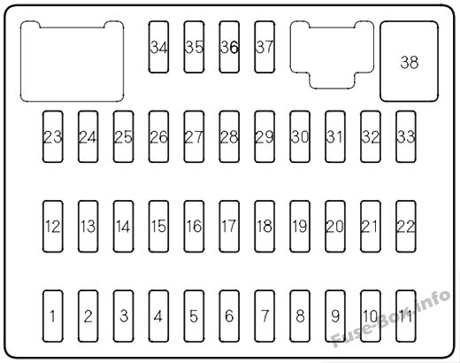 Instrument panel fuse box diagram: Honda Civic Hybrid (2006, 2007, 2008, 2009, 2010, 2011)