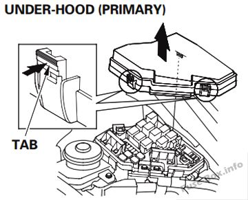 2006 Honda Civic Hybrid Fuse Box Diagram on 2006 club car wiring diagram