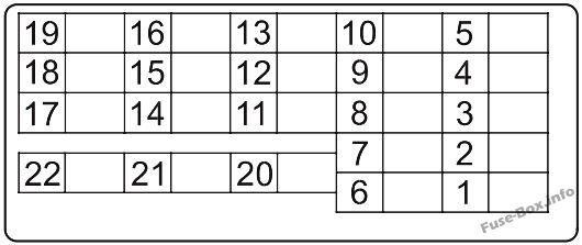Interior fuse box diagram (Passenger side): Honda Crosstour (2012)