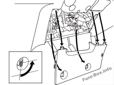 honda element 2003 2011 fuse box diagram Residential Fuse Box to remove the fuse box lid turn the knobs counterclockwise and pull the lid out of its hinges