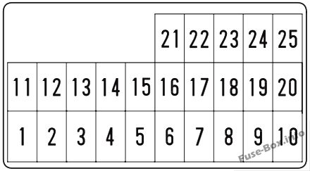 2010 honda element fuse diagram    fuse    box    diagram     gt     honda       element     2003 2011      fuse    box    diagram     gt     honda       element     2003 2011