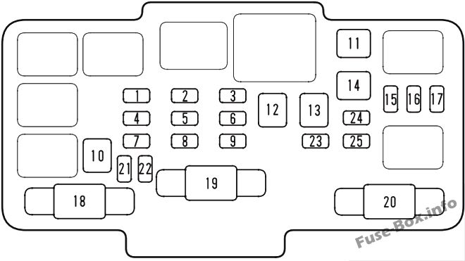 fuse box diagram  u0026gt  honda element  2003