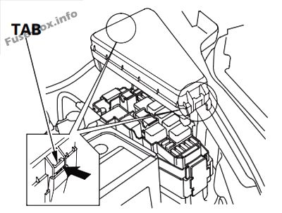 Honda Fit Gd 2007 2008 Fuse Box Diagram