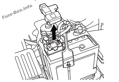 honda fit gd 2007 2008 fuse box diagram Saab 9-3 Headlight the secondary fuse box is on the positive terminal of the battery