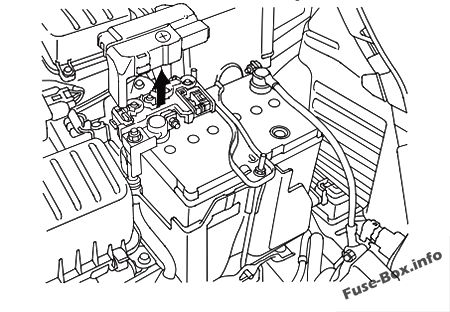 Honda Fit Ge 2009 2014 Fuse Box Diagram