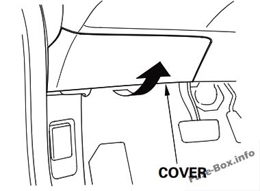 honda insight 2010 2014 fuse box diagram Chevy Prizm Fuse Box Diagram to see the interior fuse box label remove the cover by pulling it toward you while holding the bottom center part of cover