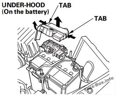 Honda Insight 2010 2014_20180421082946126 extraordinary honda insight fuse box location images best image