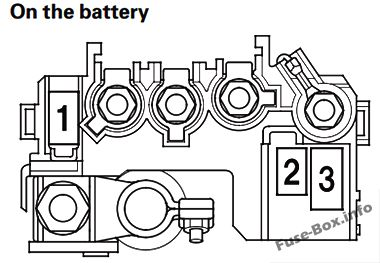 Under-hood fuse box diagram (on the battery): Honda Insight (2010, 2011, 2012, 2013, 2014)