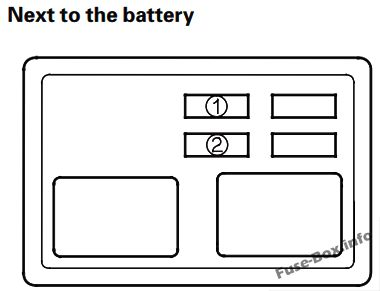 Under-hood fuse box diagram (next to th battery): Honda Insight (2010, 2011, 2012, 2013, 2014)