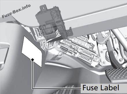 fuse box a