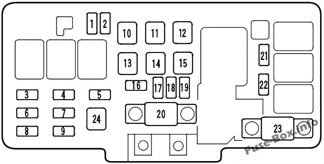 fuse box diagram honda odyssey rl1 2000 2004. Black Bedroom Furniture Sets. Home Design Ideas