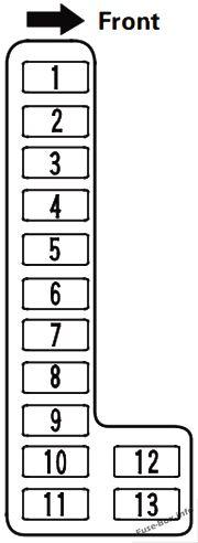 fuse box diagram honda odyssey (rl1; 2000-2004)  fuse-box.info