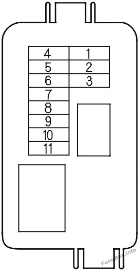 Honda Odyssey Rl3 Rl4 2005 2010 Fuse Box Diagram