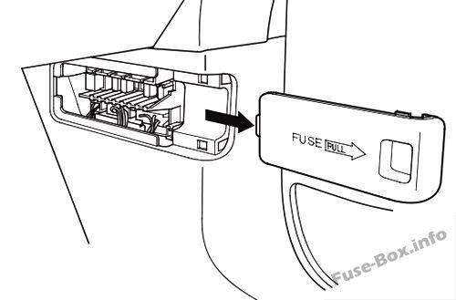 Fuse Box Diagram Honda Odyssey (RL3/RL4; 2005-2010)Fuse-Box.info