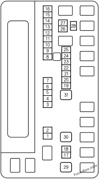 Engine compartment, primary fuse box (diagram): Honda Odyssey (2011, 2012, 2013)