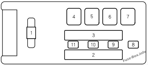 Engine compartment, secondary fuse box (diagram): Honda Odyssey (2011, 2012, 2013)