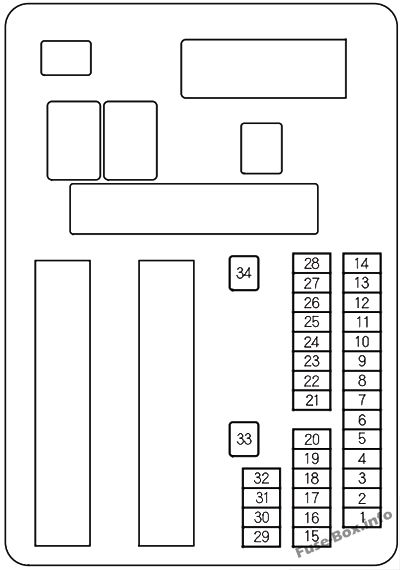 Interior fuse box diagram (driver's side): Honda Odyssey (2011, 2012, 2013)
