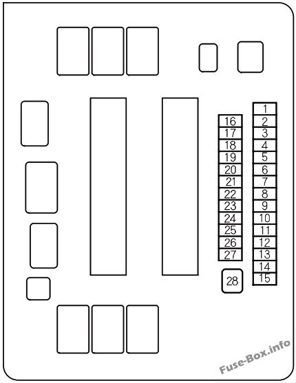 Interior fuse box diagram (passenger's side): Honda Odyssey (2011, 2012, 2013)