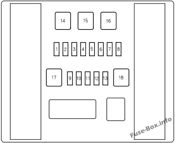Trunk fuse box diagram: Honda Odyssey (2011, 2012, 2013)