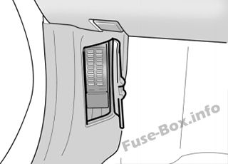 Fuse Box Diagram Hyundai Accent Lc 2000 2006
