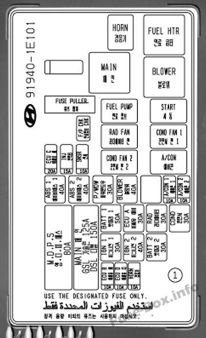 Hyundai fuse box diagram 2008