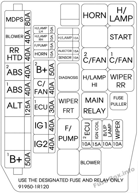 Fuse Box Diagram  U0026gt  Hyundai Accent  Rb  2011