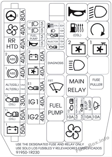 Fuse Box    Diagram      Hyundai Accent  RB  20112017