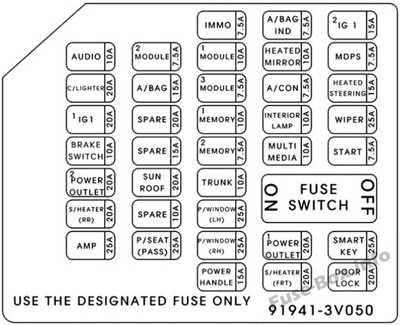 Fuse Box Diagram Hyundai Azera (HG; 2011-2017) | Hyundai Azera Fuse Box Diagram |  | Fuse-Box.info