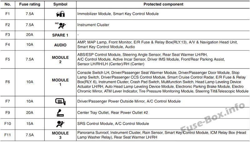 hyundai accent fuse box diagram wiring schematic hyundai azera fuse box diagram