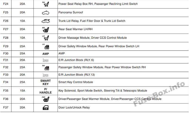 Hyundai Azera Hg In besides Maxresdefault moreover Ar K Wiring as well Hyundai Azera Wiring Diagram Fuse Box Diagram Inner Panel also Hyundai Azera. on hyundai azera fuse box diagram