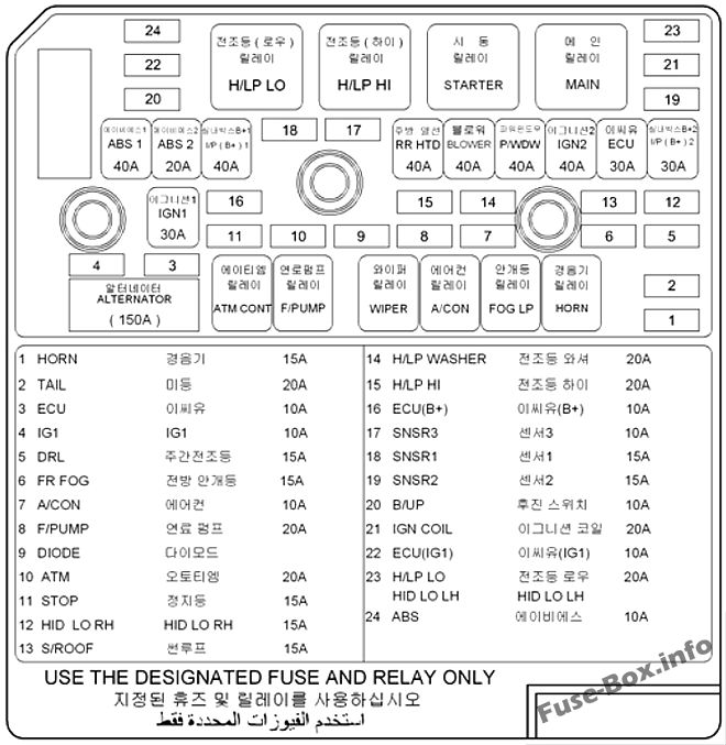 Fuse Box Diagram Hyundai Azera (TG; 2005-2010) | Hyundai Azera Fuse Box Diagram |  | Fuse-Box.info