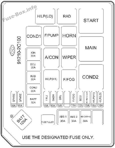 Fuse Box Diagram Hyundai Coupe Tiburon 2002 2008