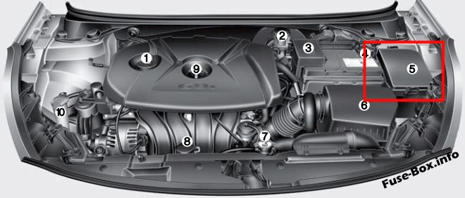 Hyundai Elantra Gt  Gd  2012