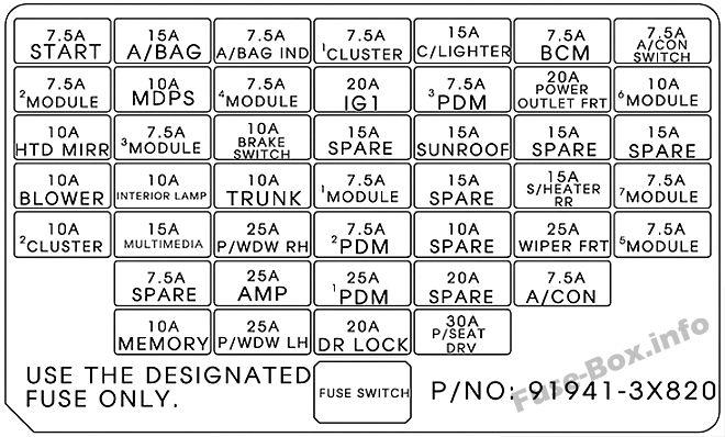 Fuse Box Diagram > Hyundai Elantra (MD/UD; 2011-2016)
