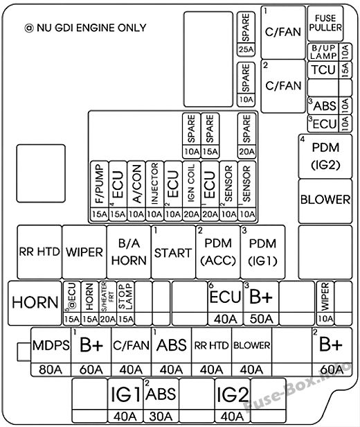 fuse box diagram hyundai elantra md ud 2011 2016. Black Bedroom Furniture Sets. Home Design Ideas