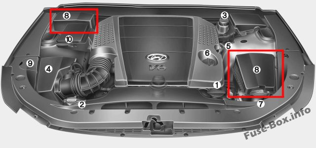 The location of the fuses in the engine compartment: Hyundai Equus/Centennial (2010-2016)