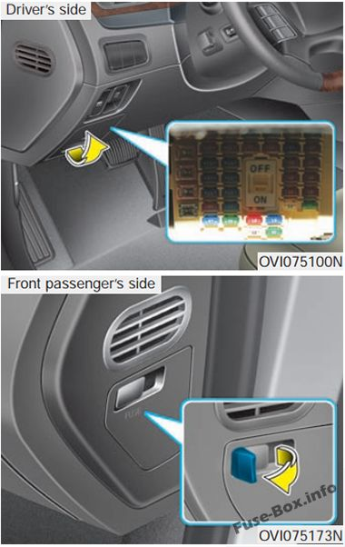 The location of the fuses in the passenger compartment: Hyundai Equus/Centennial (2013, 2014, 2015, 2016)