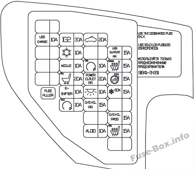 Instrument panel fuse box diagram (right-side): Hyundai Equus/Centennial (2013, 2014, 2015)
