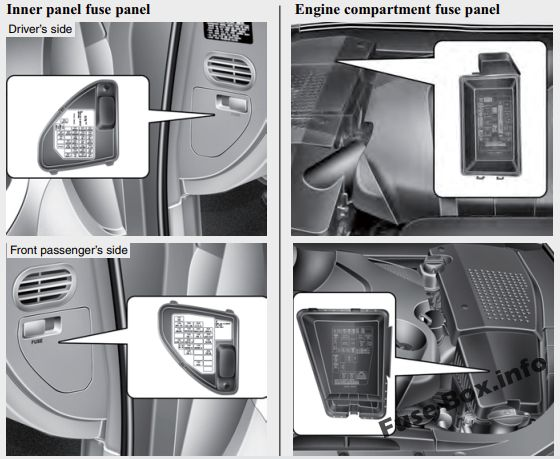 Fuse Box Diagram  U0026gt  Hyundai Genesis  Bh  2008