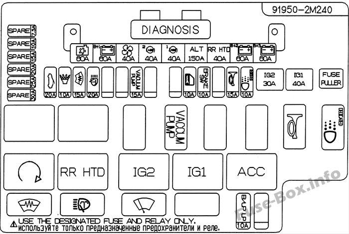 fuse box diagram hyundai genesis coupe (2009-2016)  fuse-box.info