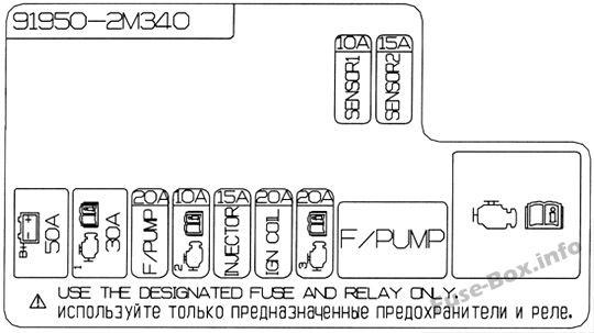 genesis coupe fuse box 2003 infiniti g35 coupe fuse box diagram hyundai genesis coupe 2009 2016 #11