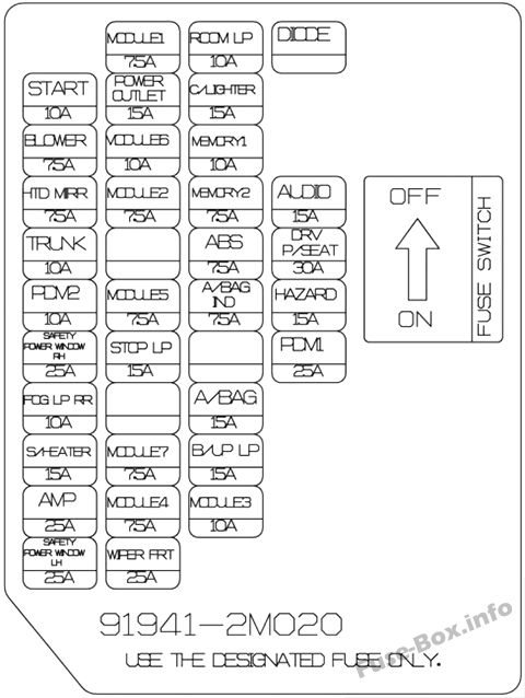 2009 hyundai genesis fuse box diagram  u2022 wiring diagram for