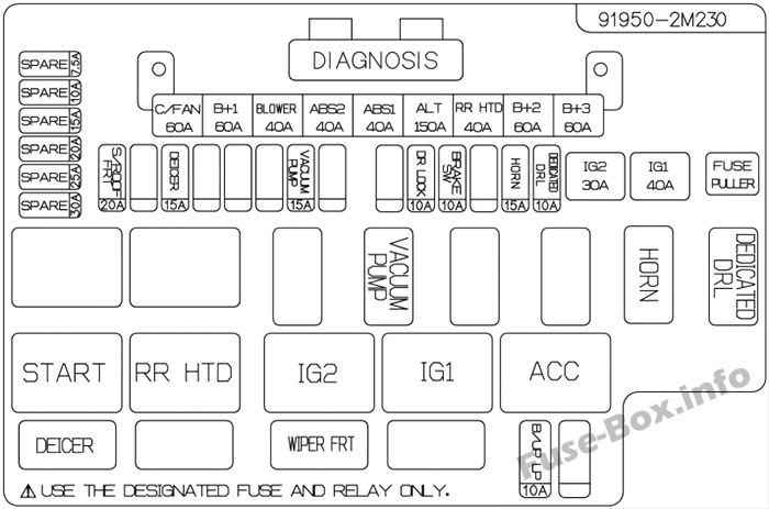 Fuse Box Diagram Gt Hyundai Genesis Coupe 2009 2016