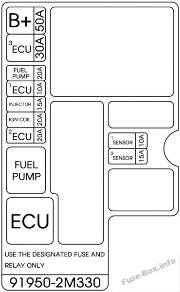 Engine compartment sub fuse panel (Version 1): Hyundai Genesis Coupe (2013, 2014, 2015, 2016)